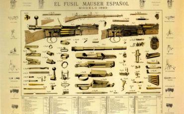 Despiece del Fusil Máuser Español Modelo 1893
