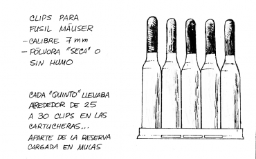 Clips para el fusil Máuser español