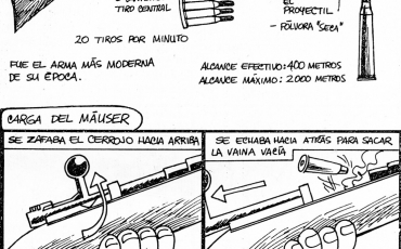 Fusil Máuser: datos interesantes y maneras de cargarlo. Dibujo. Fuente: Juan Padrón. El Libro del Mambí. Editorial Abril. La Habana, 1989. p. 96.