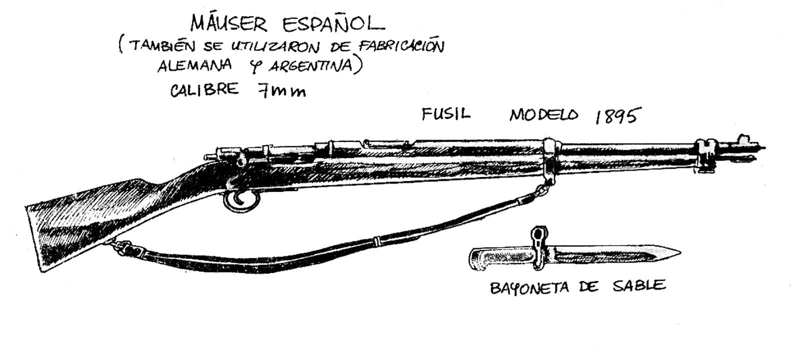 Fusil Máuser Modelo 1895 empleado en la Guerra del 95