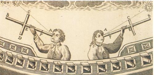 Uso de la ballestilla, 1585